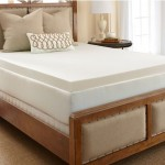 PuraSleep Premium Memory-Foam Mattress Topper