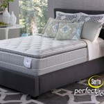 Serta Perfect Sleeper Super Pillow Top Mattress Sets