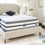Simmons Beautyrest Recharge Sunset Oaks Plush Pillowtop Mattress Set