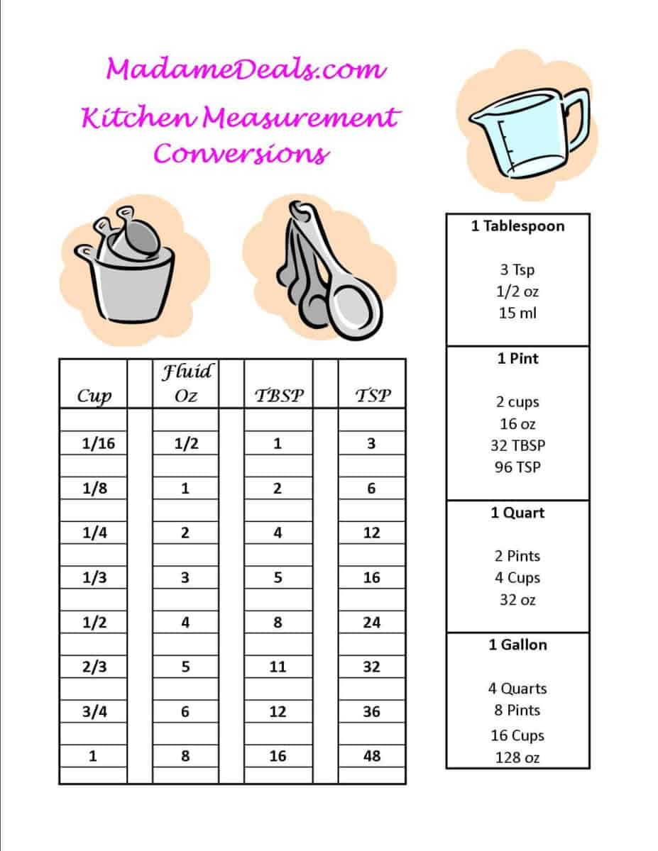 Recipes kids can make measurement conversion chart madame deals measurement conversion nvjuhfo Gallery