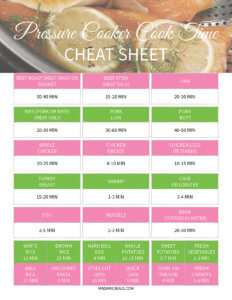 Cook perfect meals using your pressure cooker by making sure you time them perfectly. Print our instant pot pressure cooker cook time cheat sheet.